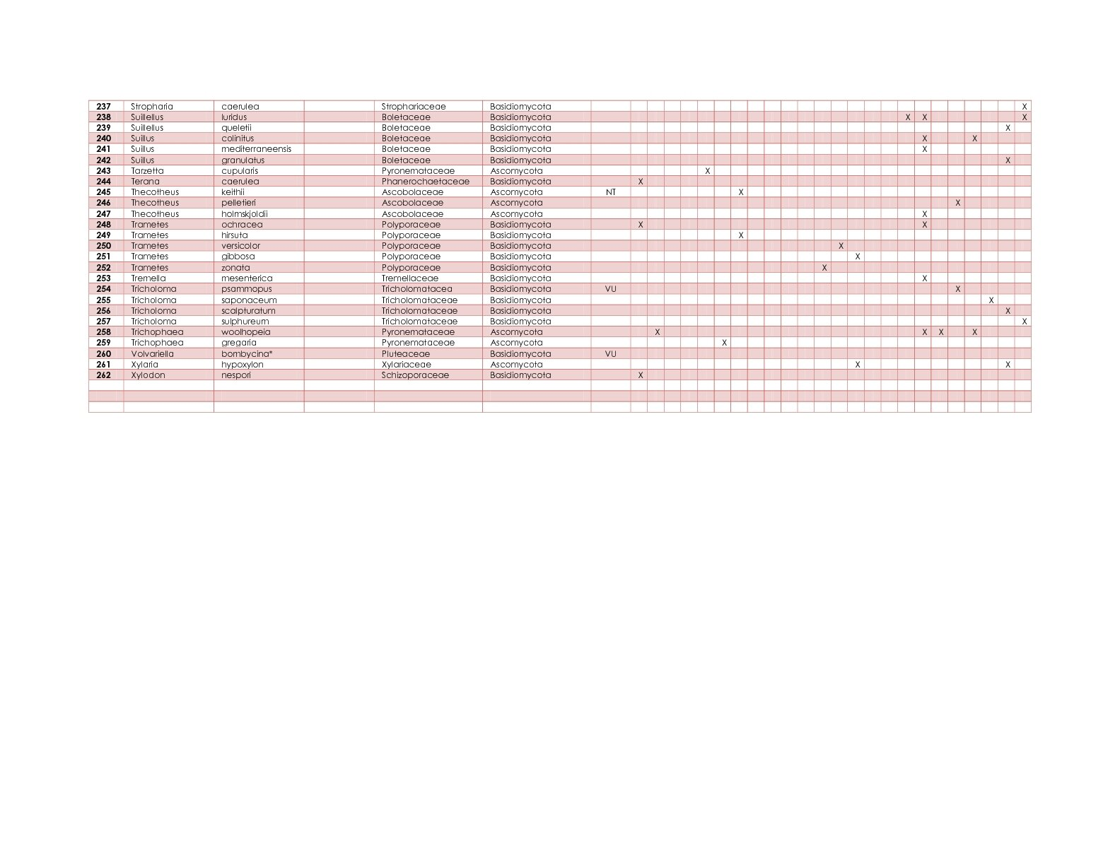 Finalni-izvještaj-Inventarizacija-gljiva-ZP-Orjen-039-039.jpg